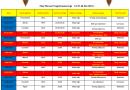 Aktualny plan okresu przygotowawczego Seniorów do sezonu 2019/2020
